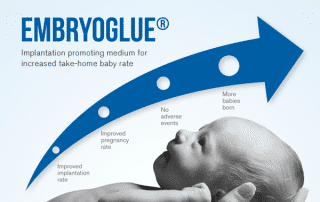 EmbryoGlue-IVF-in-Cyprus
